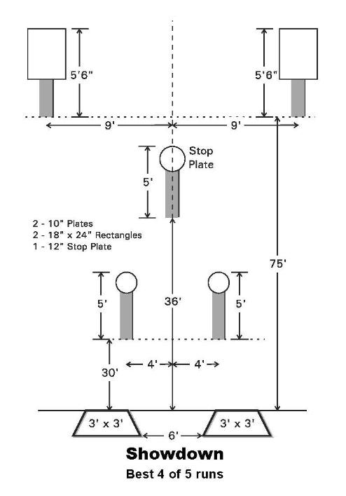 Rosebud Arrow Rod & Gun Club - Technical drawing